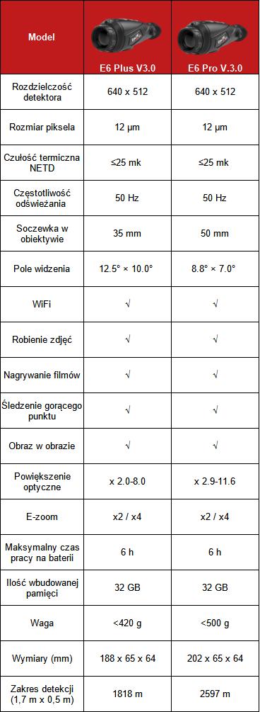 tabela-xeye-III